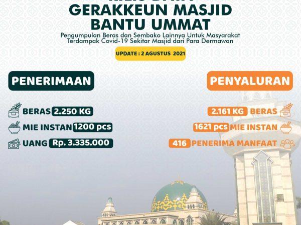 RILIS DATA GERAKKEUN MASJID BANTU UMMAT - 2 AGUSTUS